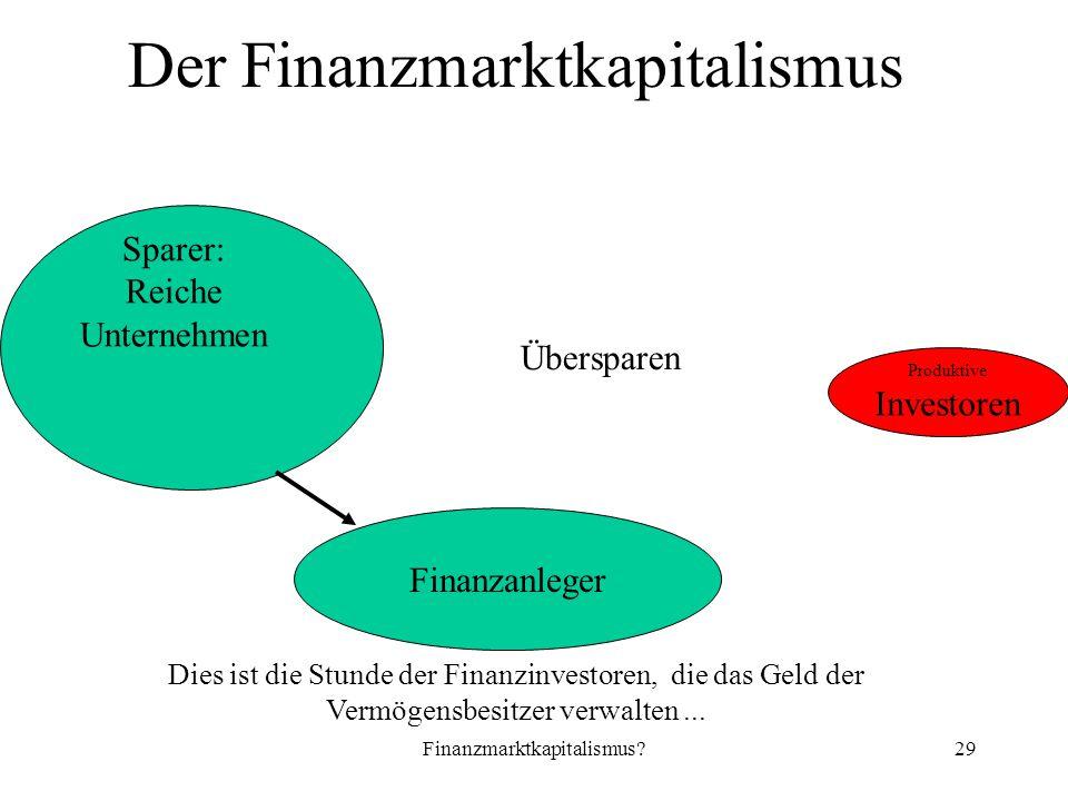 Finanzmarktkapitalismus 29 Der Finanzmarktkapitalismus Produktive Investoren Dies ist die Stunde der Finanzinvestoren, die das Geld der Vermögensbesitzer verwalten...