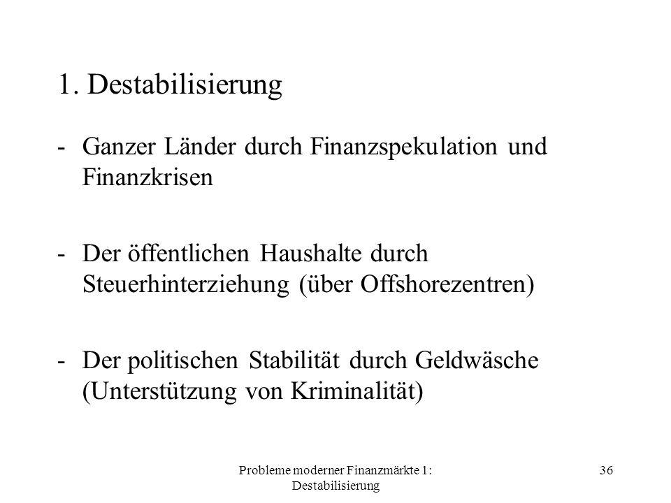 Probleme moderner Finanzmärkte 1: Destabilisierung 36 1.