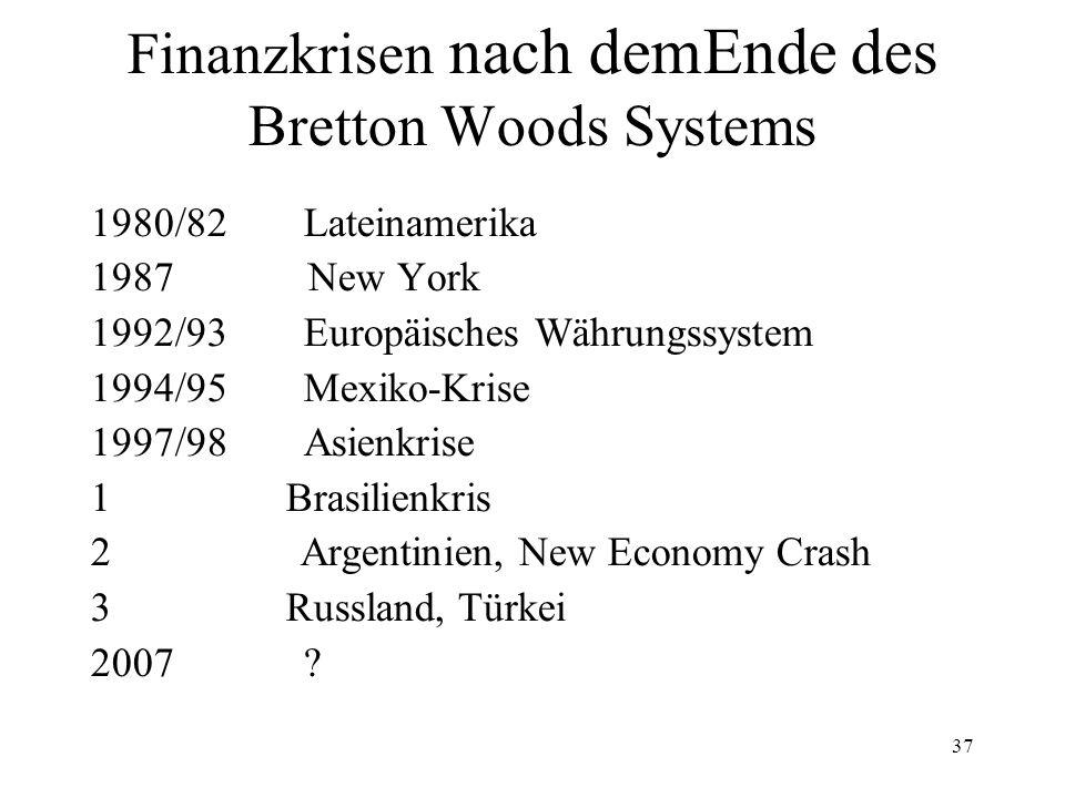 37 Finanzkrisen nach demEnde des Bretton Woods Systems 1980/82Lateinamerika 1987 New York 1992/93Europäisches Währungssystem 1994/95Mexiko-Krise 1997/98Asienkrise 1 Brasilienkris 2 Argentinien, New Economy Crash 3 Russland, Türkei 2007