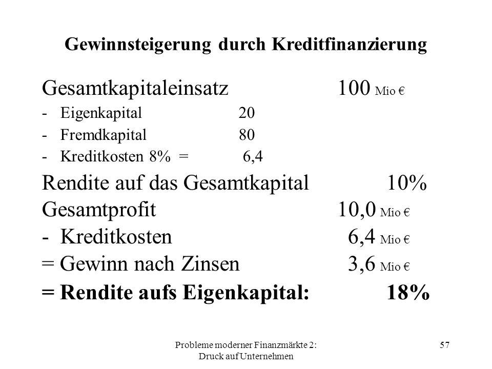 Probleme moderner Finanzmärkte 2: Druck auf Unternehmen 57 Gewinnsteigerung durch Kreditfinanzierung Gesamtkapitaleinsatz100 Mio € -Eigenkapital 20 -Fremdkapital 80 -Kreditkosten 8% = 6,4 Rendite auf das Gesamtkapital 10% Gesamtprofit10,0 Mio € -Kreditkosten 6,4 Mio € = Gewinn nach Zinsen 3,6 Mio € = Rendite aufs Eigenkapital:18%