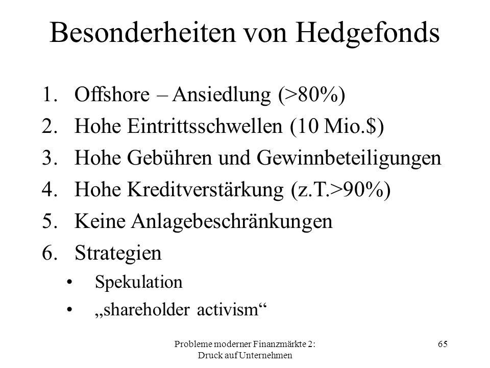 """Probleme moderner Finanzmärkte 2: Druck auf Unternehmen 65 Besonderheiten von Hedgefonds 1.Offshore – Ansiedlung (>80%) 2.Hohe Eintrittsschwellen (10 Mio.$) 3.Hohe Gebühren und Gewinnbeteiligungen 4.Hohe Kreditverstärkung (z.T.>90%) 5.Keine Anlagebeschränkungen 6.Strategien Spekulation """"shareholder activism"""