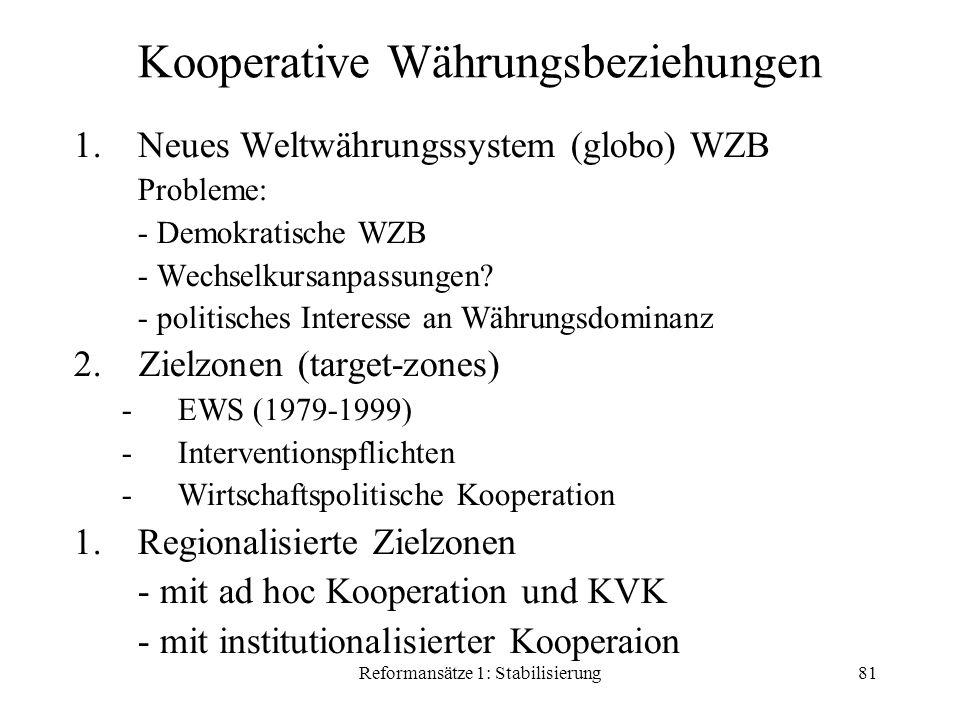 Reformansätze 1: Stabilisierung81 Kooperative Währungsbeziehungen 1.Neues Weltwährungssystem (globo) WZB Probleme: - Demokratische WZB - Wechselkursanpassungen.