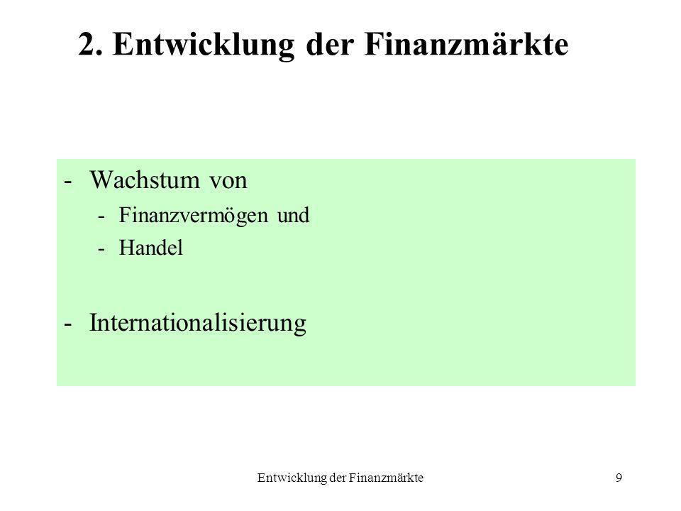 Entwicklung der Finanzmärkte9 2.