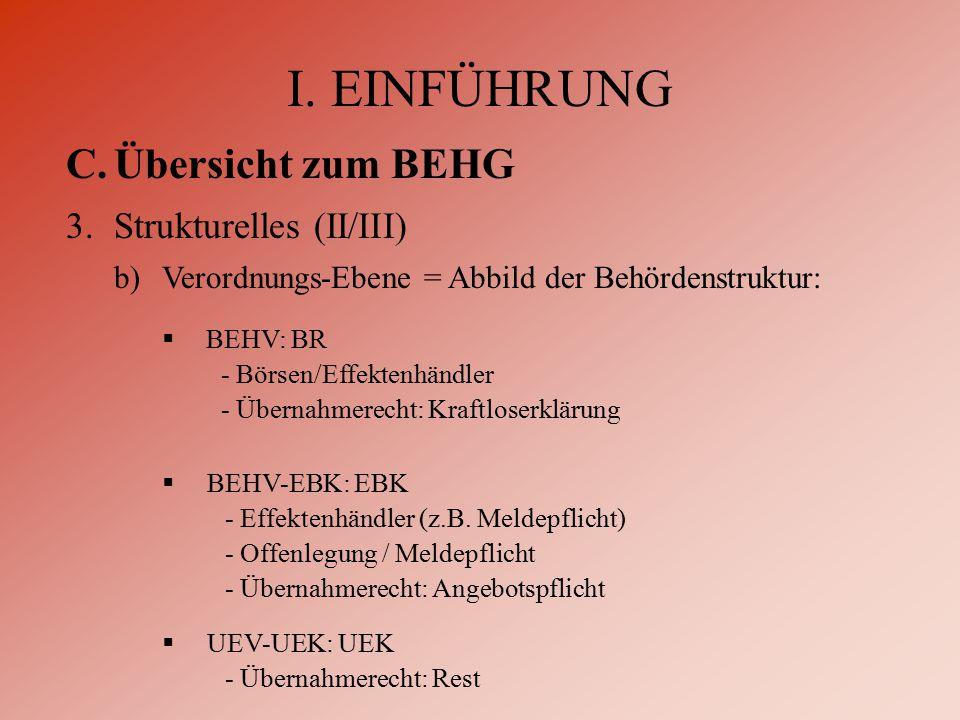 I. EINFÜHRUNG C.Übersicht zum BEHG 3.Strukturelles (II/III) b)Verordnungs-Ebene = Abbild der Behördenstruktur:  BEHV: BR - Börsen/Effektenhändler - Ü