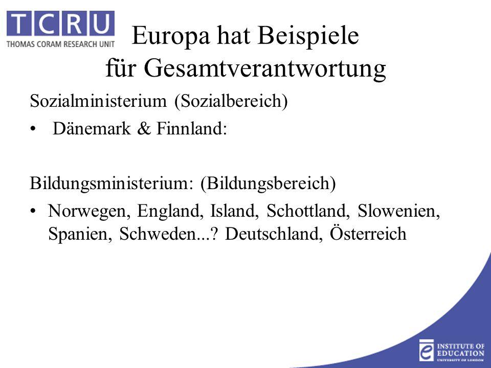 Europa hat Beispiele für Gesamtverantwortung Sozialministerium (Sozialbereich) Dänemark & Finnland: Bildungsministerium: (Bildungsbereich) Norwegen, England, Island, Schottland, Slowenien, Spanien, Schweden....