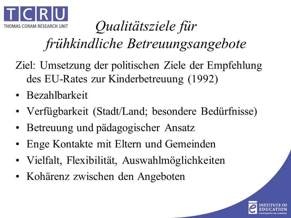 Qualitätsziele für frühkindliche Betreuungsangebote Ziel: Umsetzung der politischen Ziele der Empfehlung des EU-Rates zur Kinderbetreuung (1992) Bezahlbarkeit Verfügbarkeit (Stadt/Land; besondere Bedürfnisse) Betreuung und pädagogischer Ansatz Enge Kontakte mit Eltern und Gemeinden Vielfalt, Flexibilität, Auswahlmöglichkeiten Kohärenz zwischen den Angeboten