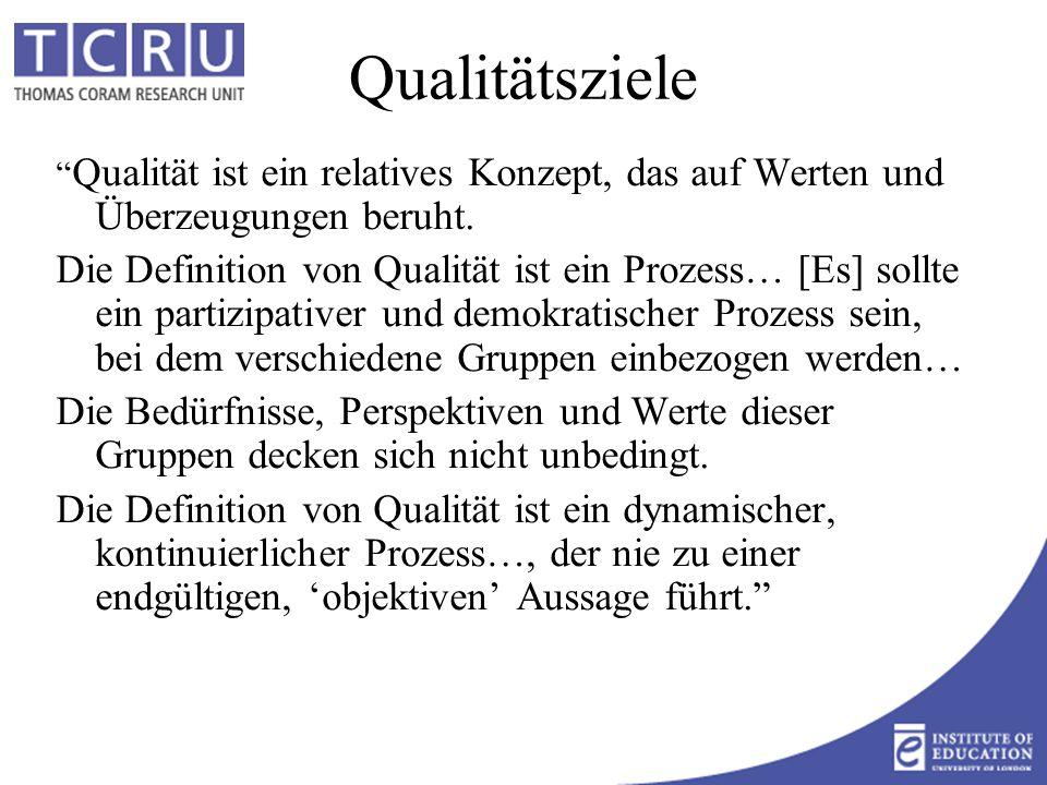 Qualitätsziele Qualität ist ein relatives Konzept, das auf Werten und Überzeugungen beruht.