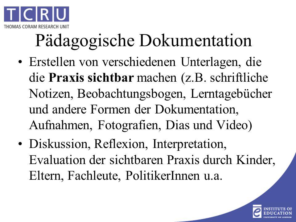 Pädagogische Dokumentation Erstellen von verschiedenen Unterlagen, die die Praxis sichtbar machen (z.B.