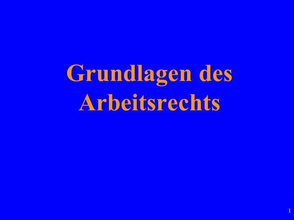 22 Beispiel Materielles / Formelles Recht Fristlose Kündigung Das lass ich mir nicht gefallen!.
