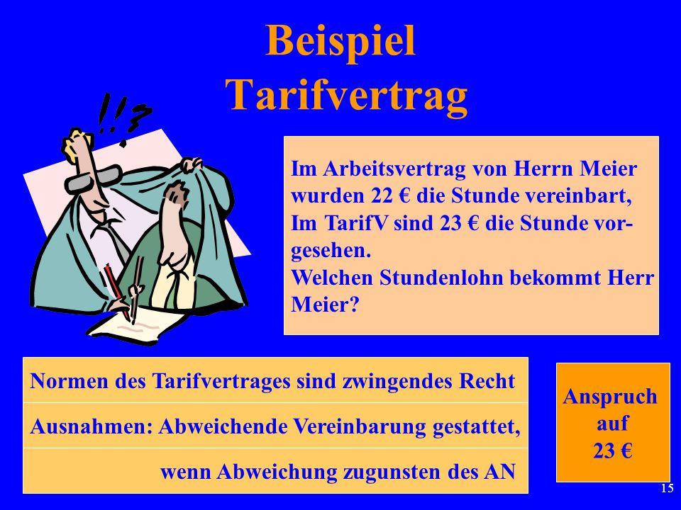 15 Beispiel Tarifvertrag Im Arbeitsvertrag von Herrn Meier wurden 22 € die Stunde vereinbart, Im TarifV sind 23 € die Stunde vor- gesehen.