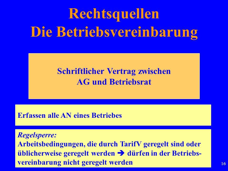 16 Rechtsquellen Die Betriebsvereinbarung Schriftlicher Vertrag zwischen AG und Betriebsrat Erfassen alle AN eines Betriebes Regelsperre: Arbeitsbedingungen, die durch TarifV geregelt sind oder üblicherweise geregelt werden  dürfen in der Betriebs- vereinbarung nicht geregelt werden