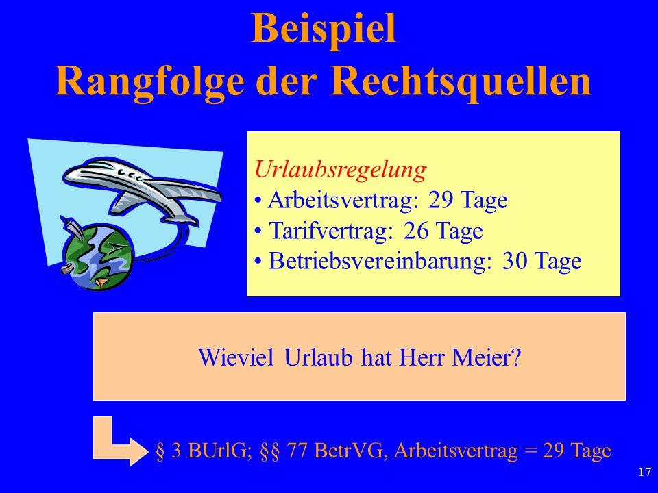 17 Beispiel Rangfolge der Rechtsquellen Urlaubsregelung Arbeitsvertrag: 29 Tage Tarifvertrag: 26 Tage Betriebsvereinbarung: 30 Tage Wieviel Urlaub hat Herr Meier.