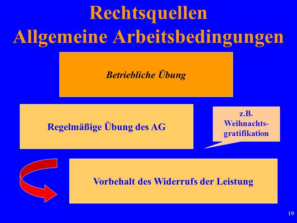 19 Betriebliche Übung Regelmäßige Übung des AG z.B. Weihnachts- gratifikation Vorbehalt des Widerrufs der Leistung Rechtsquellen Allgemeine Arbeitsbed