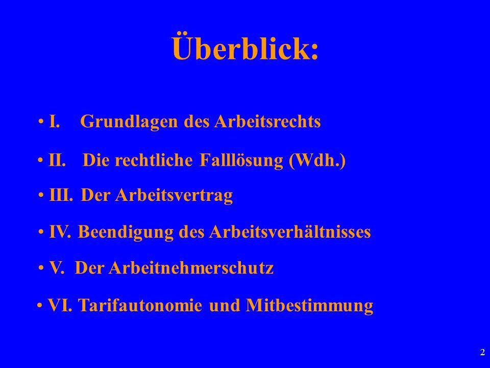 2 Überblick: I. Grundlagen des Arbeitsrechts II. Die rechtliche Falllösung (Wdh.) III. Der Arbeitsvertrag IV. Beendigung des Arbeitsverhältnisses V. D