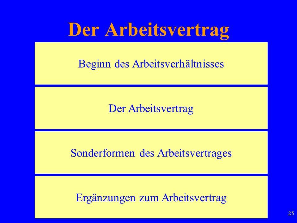 25 Der Arbeitsvertrag Beginn des Arbeitsverhältnisses Der Arbeitsvertrag Sonderformen des Arbeitsvertrages Ergänzungen zum Arbeitsvertrag