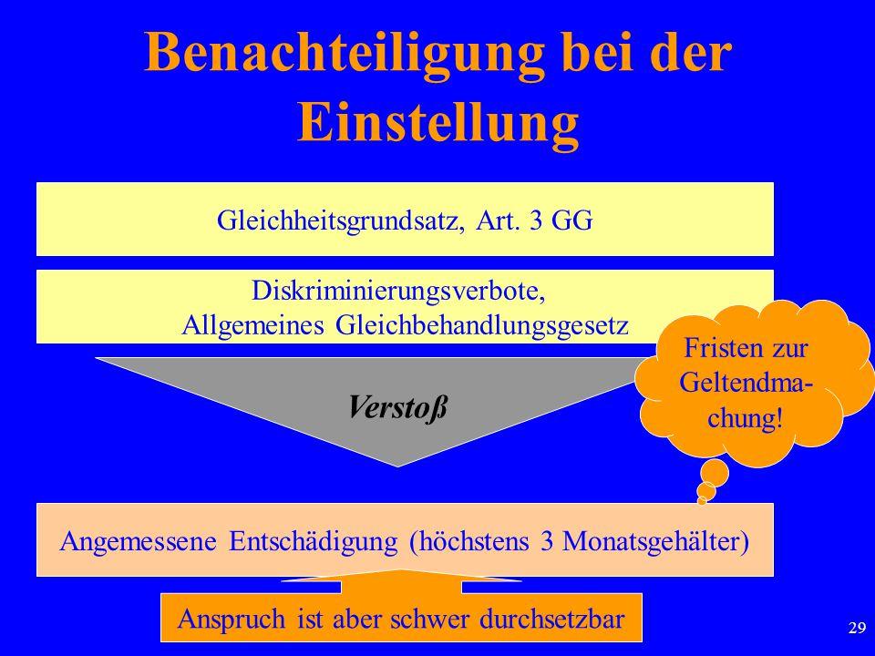 29 Benachteiligung bei der Einstellung Gleichheitsgrundsatz, Art. 3 GG Diskriminierungsverbote, Allgemeines Gleichbehandlungsgesetz Verstoß Angemessen
