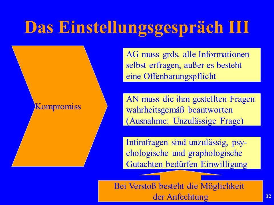 32 Das Einstellungsgespräch III Kompromiss AG muss grds. alle Informationen selbst erfragen, außer es besteht eine Offenbarungspflicht AN muss die ihm