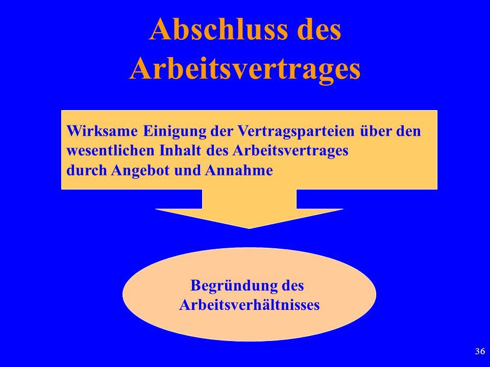 36 Abschluss des Arbeitsvertrages Wirksame Einigung der Vertragsparteien über den wesentlichen Inhalt des Arbeitsvertrages durch Angebot und Annahme Begründung des Arbeitsverhältnisses