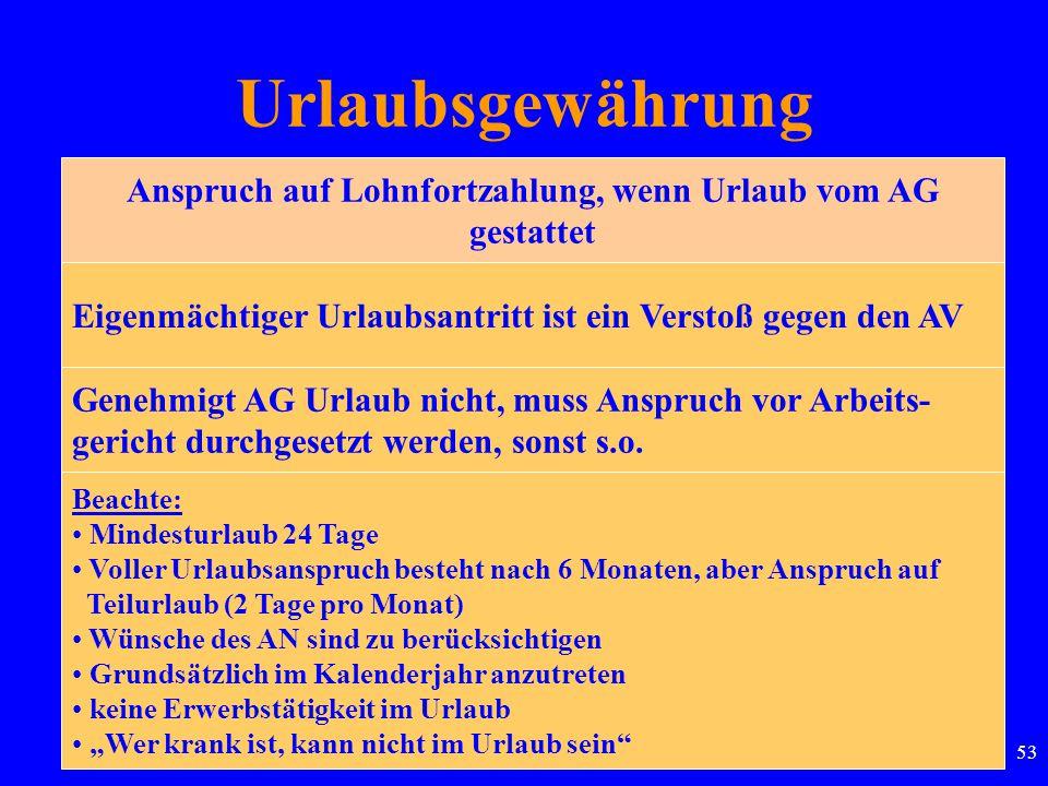 53 Urlaubsgewährung Anspruch auf Lohnfortzahlung, wenn Urlaub vom AG gestattet Eigenmächtiger Urlaubsantritt ist ein Verstoß gegen den AV Genehmigt AG