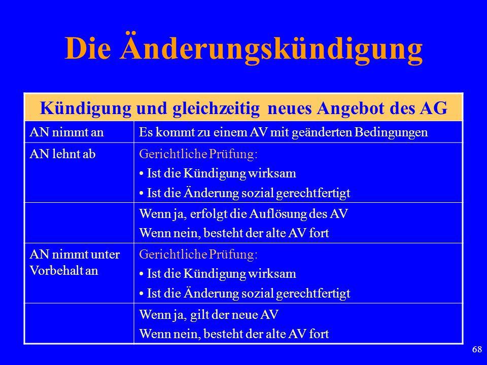 68 Die Änderungskündigung Kündigung und gleichzeitig neues Angebot des AG AN nimmt anEs kommt zu einem AV mit geänderten Bedingungen AN lehnt abGerich