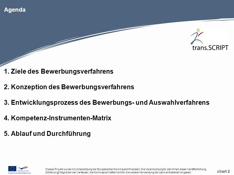 chart 2 Agenda 1. Ziele des Bewerbungsverfahrens 2. Konzeption des Bewerbungsverfahrens 3. Entwicklungsprozess des Bewerbungs- und Auswahlverfahrens 4