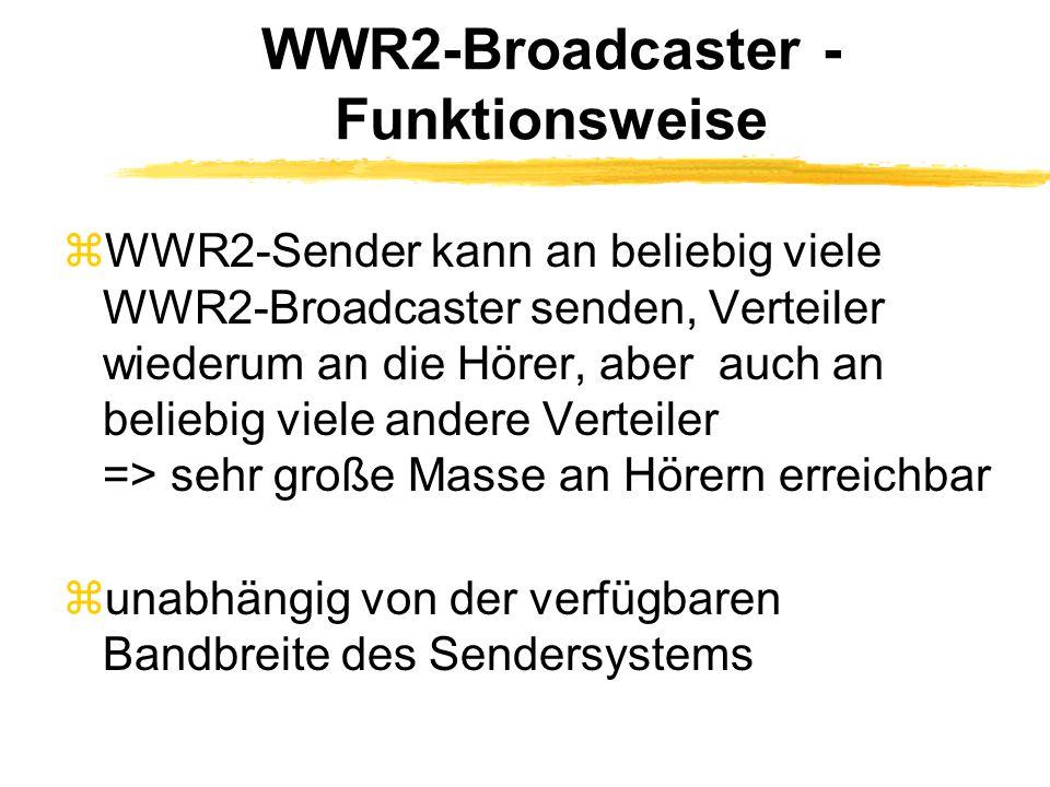 WWR2-Broadcaster - Funktionsweise zWWR2-Sender kann an beliebig viele WWR2-Broadcaster senden, Verteiler wiederum an die Hörer, aber auch an beliebig viele andere Verteiler => sehr große Masse an Hörern erreichbar zunabhängig von der verfügbaren Bandbreite des Sendersystems
