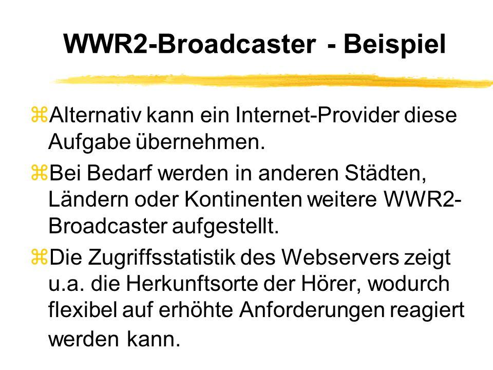 WWR2-Broadcaster - Beispiel zAlternativ kann ein Internet-Provider diese Aufgabe übernehmen.