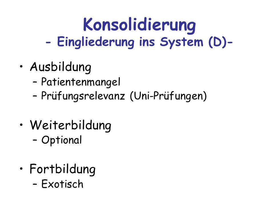 Konsolidierung - Eingliederung ins System (D)- Ausbildung –Patientenmangel –Prüfungsrelevanz (Uni-Prüfungen) Weiterbildung –Optional Fortbildung –Exot