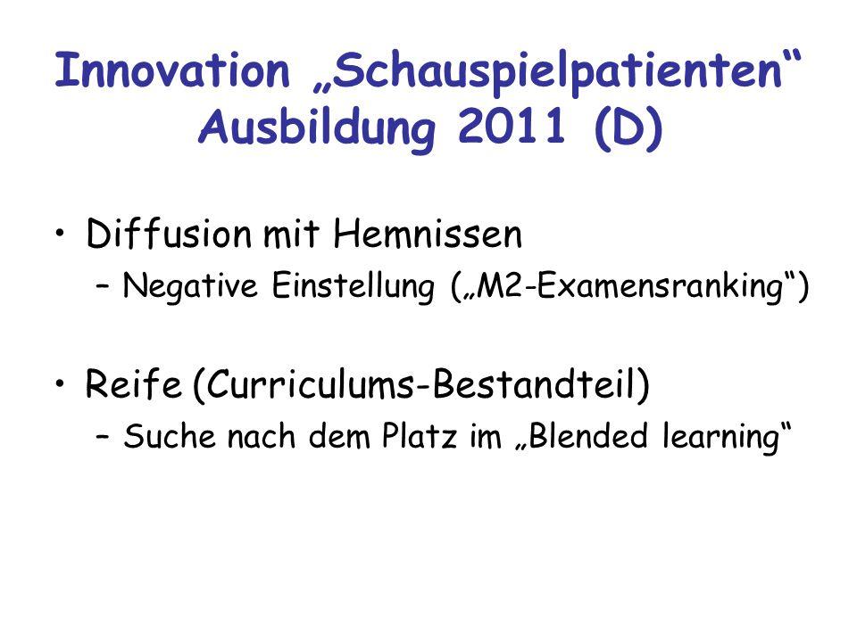 """Innovation """"Schauspielpatienten"""" Ausbildung 2011 (D) Diffusion mit Hemnissen –Negative Einstellung (""""M2-Examensranking"""") Reife (Curriculums-Bestandtei"""