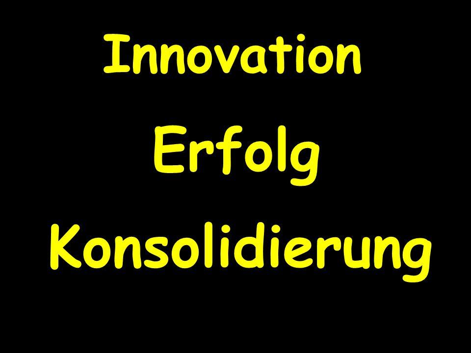 Erfolg Innovation Konsolidierung