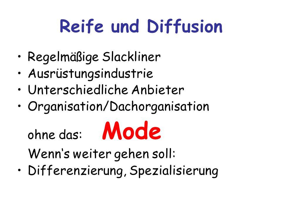 Reife und Diffusion Regelmäßige Slackliner Ausrüstungsindustrie Unterschiedliche Anbieter Organisation/Dachorganisation ohne das: Mode Wenn's weiter gehen soll: Differenzierung, Spezialisierung