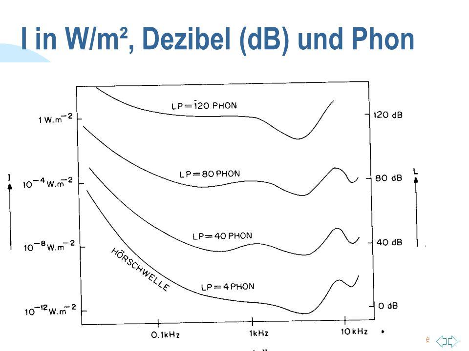 Zurück zur ersten Seite 5 I in W/m², Dezibel (dB) und Phon