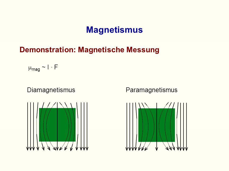Magnetismus Demonstration: Magnetische Messung  mag ~ I · F Diamagnetismus Paramagnetismus