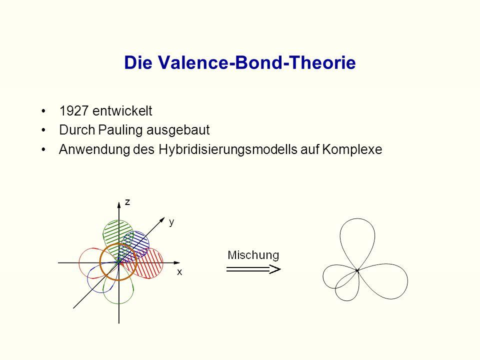 Die Valence-Bond-Theorie 1927 entwickelt Durch Pauling ausgebaut Anwendung des Hybridisierungsmodells auf Komplexe x y z