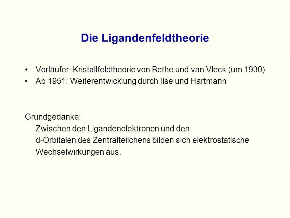 Die Ligandenfeldtheorie Vorläufer: Kristallfeldtheorie von Bethe und van Vleck (um 1930) Ab 1951: Weiterentwicklung durch Ilse und Hartmann Grundgedanke: Zwischen den Ligandenelektronen und den d-Orbitalen des Zentralteilchens bilden sich elektrostatische Wechselwirkungen aus.