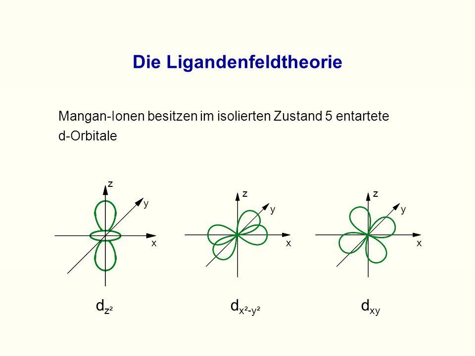 Die Ligandenfeldtheorie Mangan-Ionen besitzen im isolierten Zustand 5 entartete d-Orbitale d z² d x²-y² d xy xxx y yy z zz