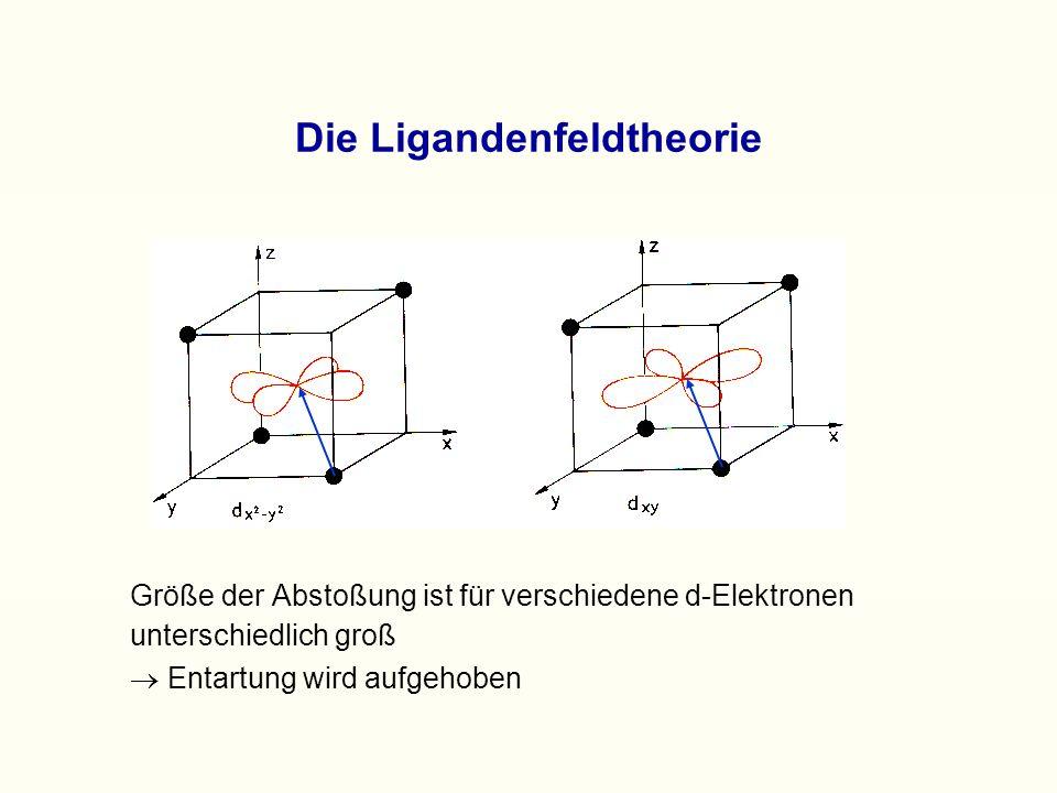 Die Ligandenfeldtheorie Größe der Abstoßung ist für verschiedene d-Elektronen unterschiedlich groß  Entartung wird aufgehoben