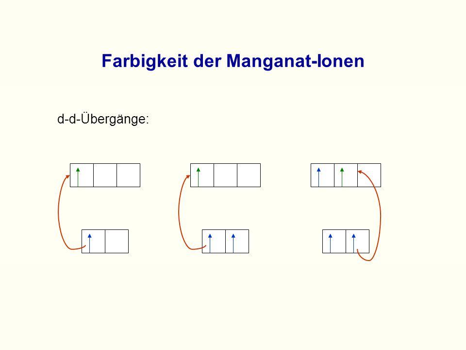 Farbigkeit der Manganat-Ionen d-d-Übergänge: