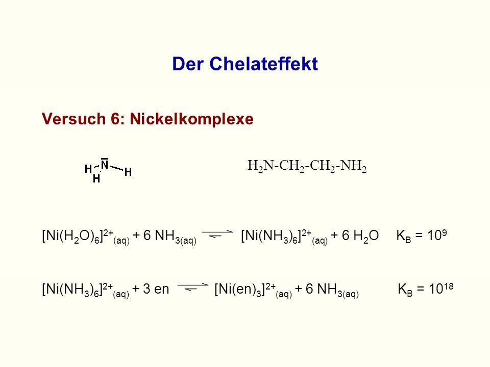 Der Chelateffekt Versuch 6: Nickelkomplexe H 2 N-CH 2 -CH 2 -NH 2 [Ni(H 2 O) 6 ] 2+ ( aq) + 6 NH 3(aq) [Ni(NH 3 ) 6 ] 2+ (aq) + 6 H 2 O K B = 10 9 [Ni(NH 3 ) 6 ] 2+ (aq) + 3 en [Ni(en) 3 ] 2+ (aq) + 6 NH 3(aq) K B = 10 18