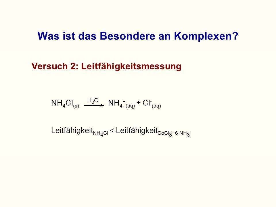 Struktur von Berliner Blau unlösliches Berliner Blau lösliches Berliner Blau