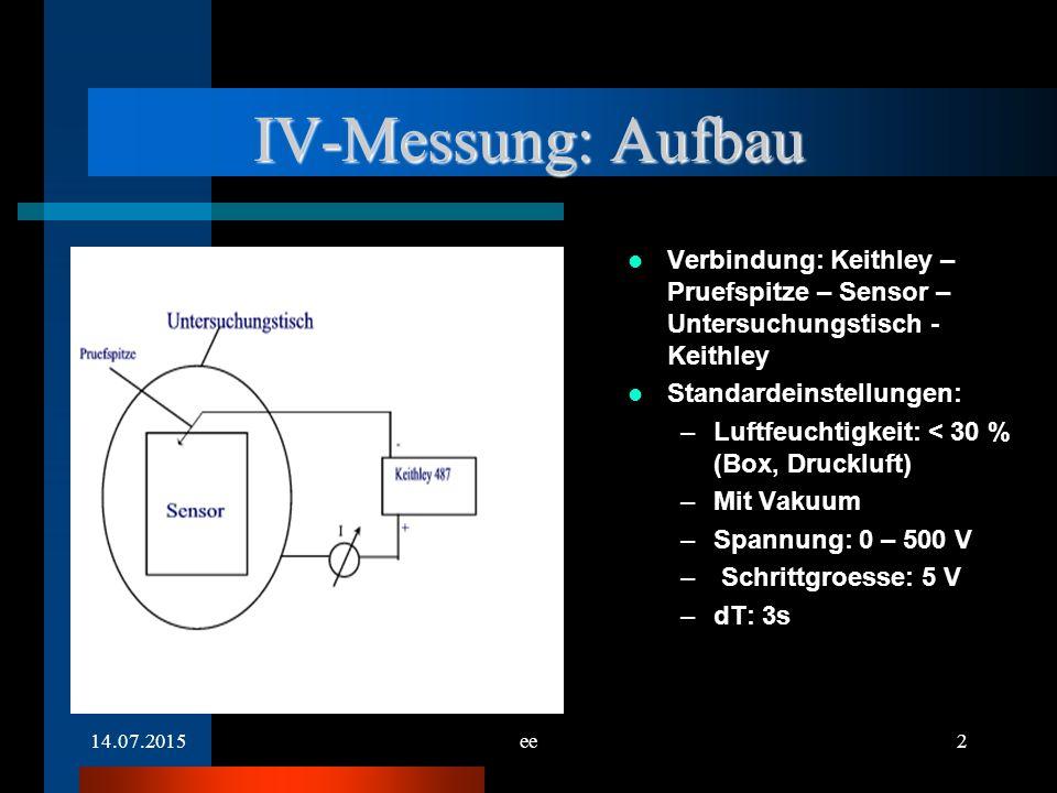 14.07.2015ee3 IV-Messung: Messungen Aufgaben: –I messen und graphisch auswerten (I vs V) –I bei 100 V, 300 V und 500 V notieren –Breakdown bestimmen Was ist der Breakdown.