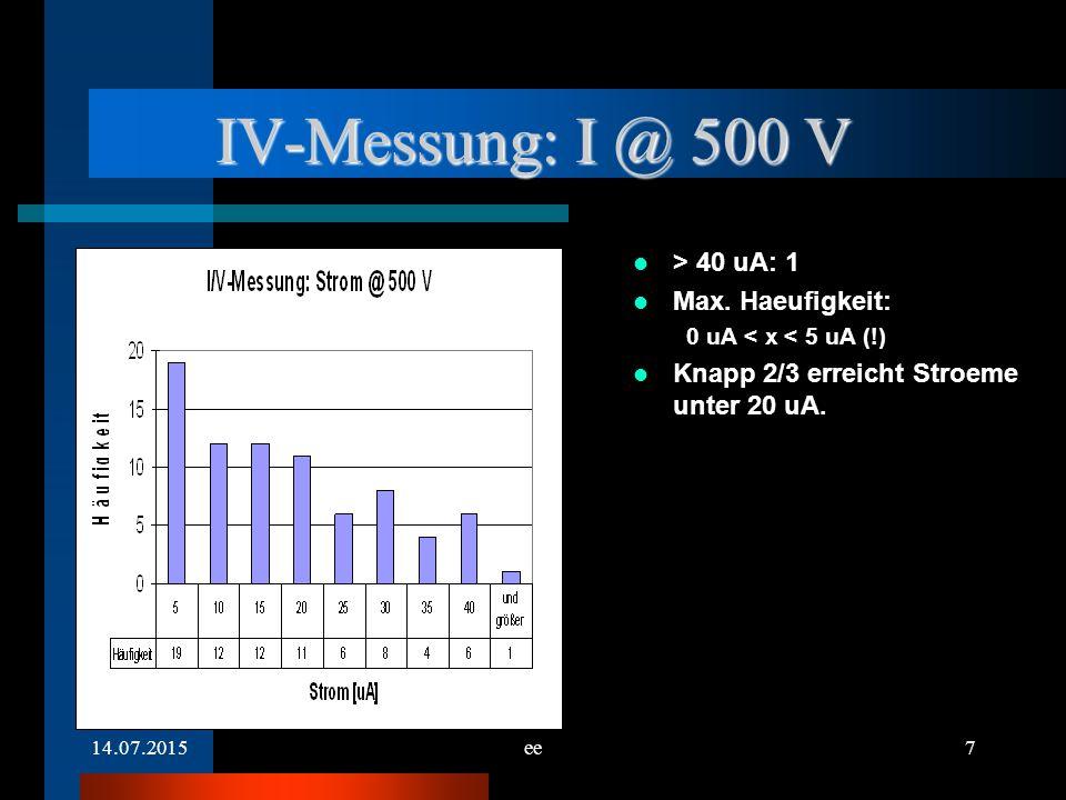 14.07.2015ee7 IV-Messung: I @ 500 V > 40 uA: 1 Max.