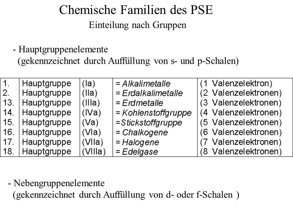 Chemische Familien des PSE Einteilung nach Gruppen - Hauptgruppenelemente (gekennzeichnet durch Auffüllung von s- und p-Schalen) - Nebengruppenelemente (gekennzeichnet durch Auffüllung von d- oder f-Schalen )