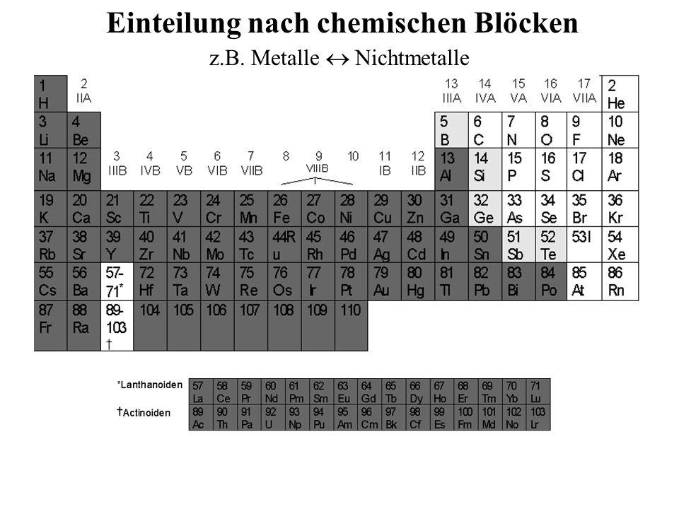z.B. Metalle  Nichtmetalle Einteilung nach chemischen Blöcken