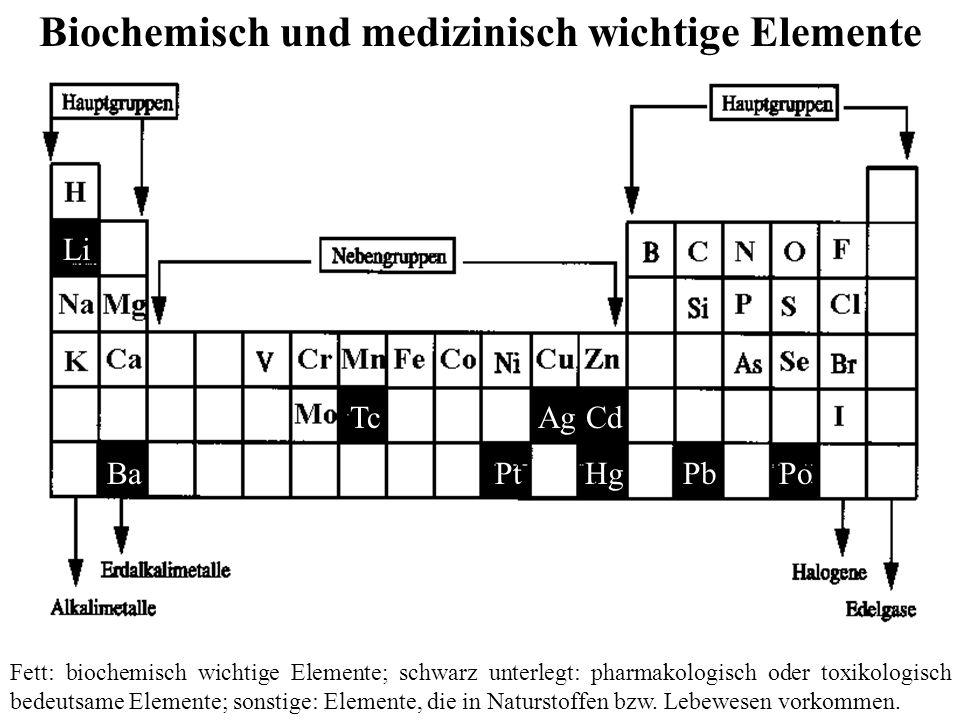 Biochemisch und medizinisch wichtige Elemente Tc Ba Li Ag Pt Cd HgPbPo Fett: biochemisch wichtige Elemente; schwarz unterlegt: pharmakologisch oder toxikologisch bedeutsame Elemente; sonstige: Elemente, die in Naturstoffen bzw.