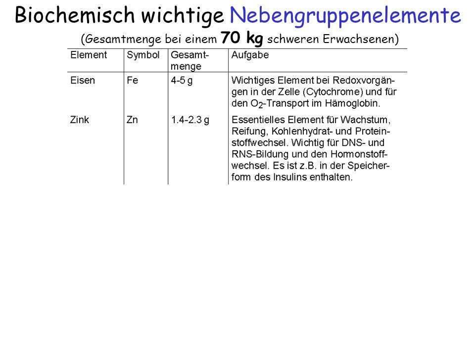 Biochemisch wichtige Nebengruppenelemente (Gesamtmenge bei einem 70 kg schweren Erwachsenen)