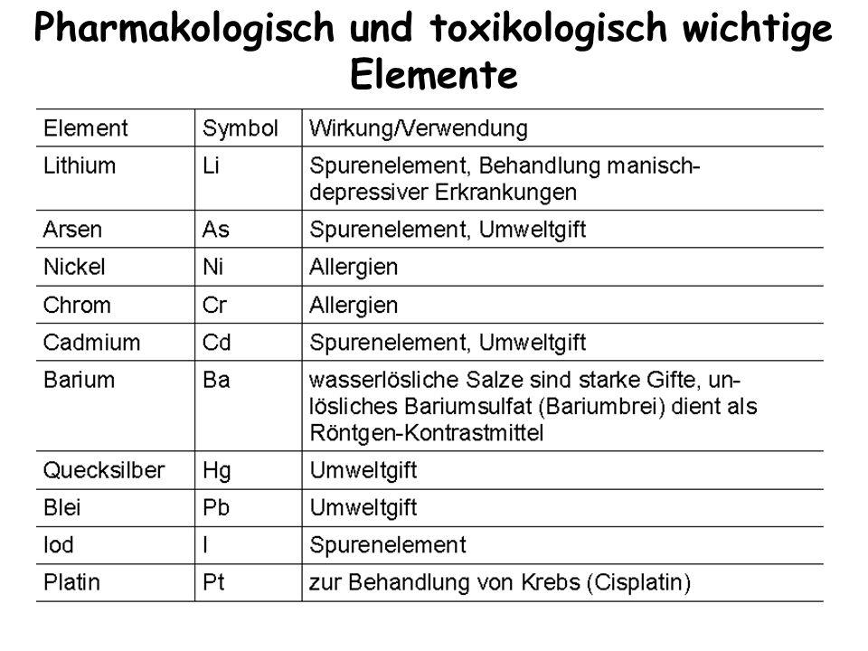 Pharmakologisch und toxikologisch wichtige Elemente