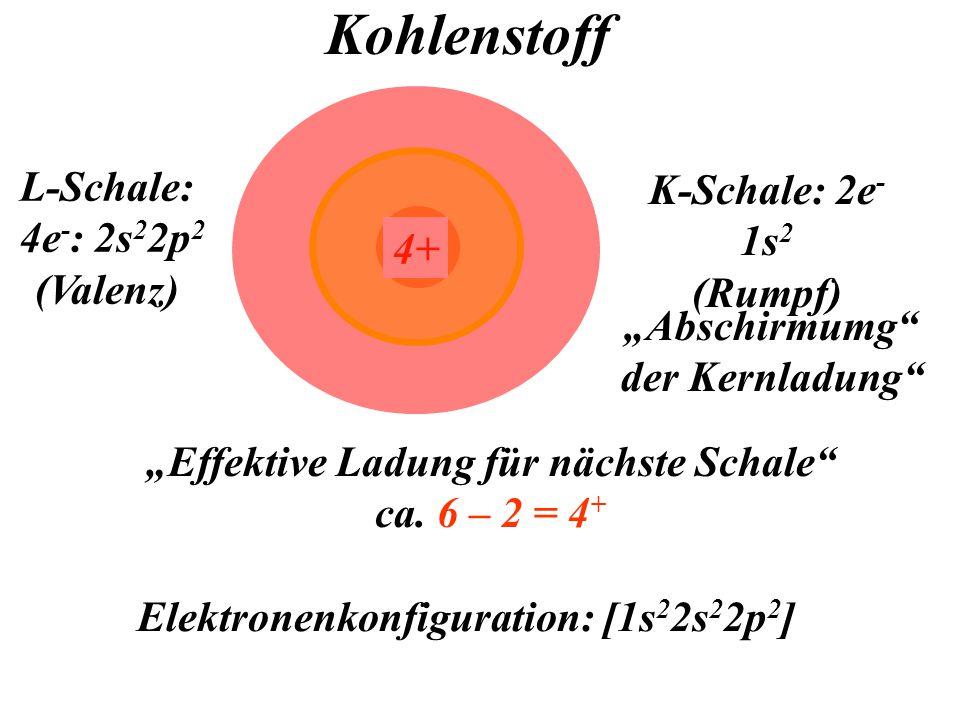 """Kohlenstoff Elektronenkonfiguration: [1s 2 2s 2 2p 2 ] 6+ Kern K-Schale: 2e - 1s 2 (Rumpf) """"Abschirmumg der Kernladung """"Effektive Ladung für nächste Schale ca."""