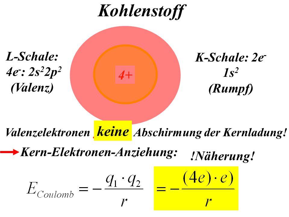 Kohlenstoff K-Schale: 2e - 1s 2 (Rumpf) 4+ L-Schale: 4e - : 2s 2 2p 2 (Valenz) Valenzelektronen geringe Abschirmung der Kernladung.