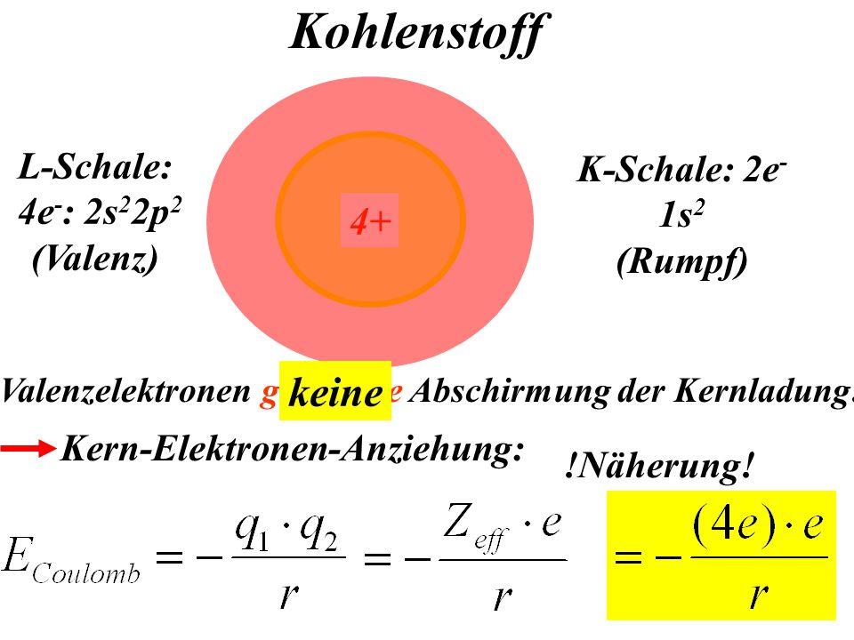 Kohlenstoff K-Schale: 2e - 1s 2 (Rumpf) 4+ L-Schale: 4e - : 2s 2 2p 2 (Valenz) Valenzelektronen geringere Abschirmung der Kernladung.